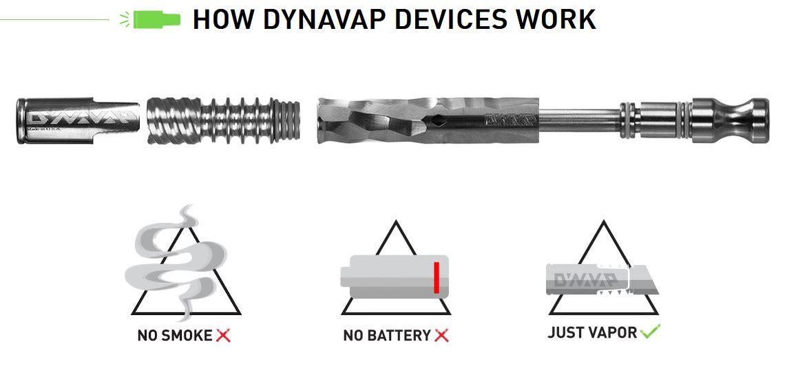 Dynavap featured image